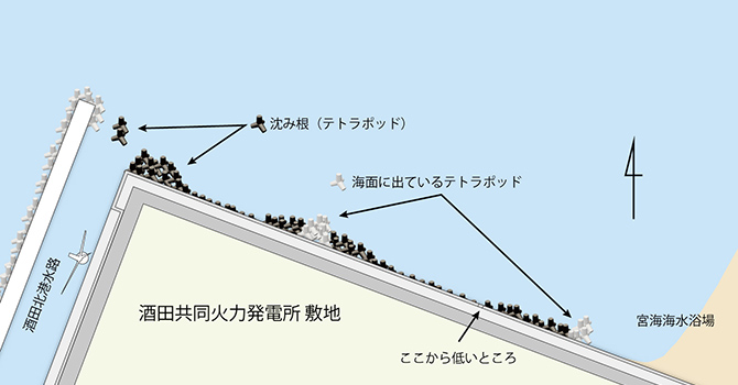 酒田北港火力岸壁沈み根